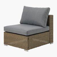 Lounge DALL mittmodul grå